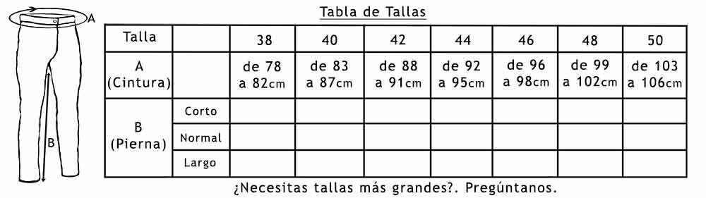 Tabla de Tallas Pantalones BDU Short