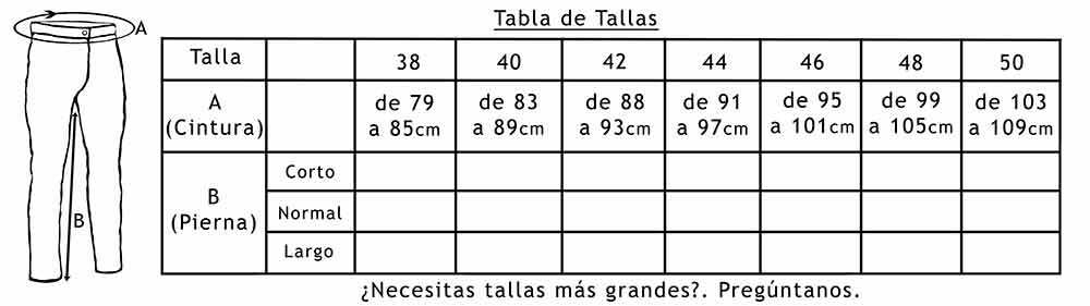 Tabla de Tallas Pantalones Gomati Short - Hippocampus
