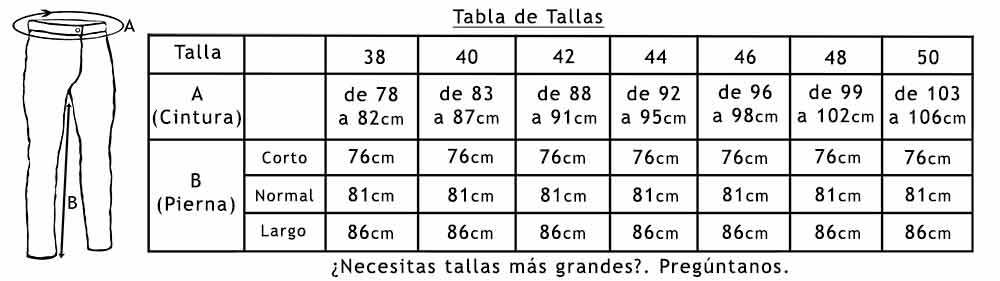 Tabla de Tallas Pantalones Rogue - Hero